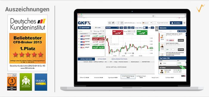 GKFX Erfahrungen und Test