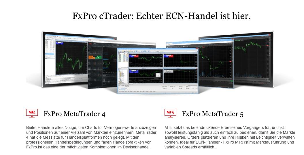 Handelsplattform FxPro