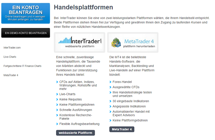 InterTrader Handelsplattformen
