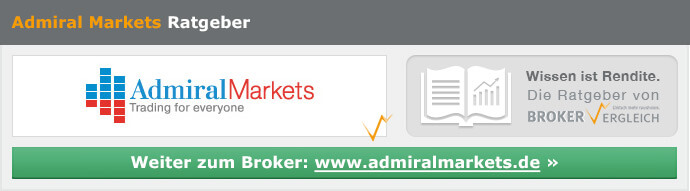 Admiral Markets App iPhone Android
