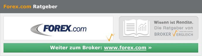 Forex.com MetaTrader