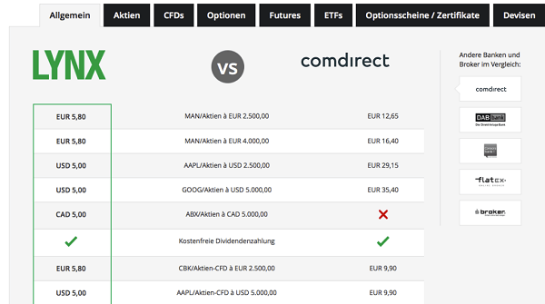 Direkter Vergleich LYNX und Comdirect