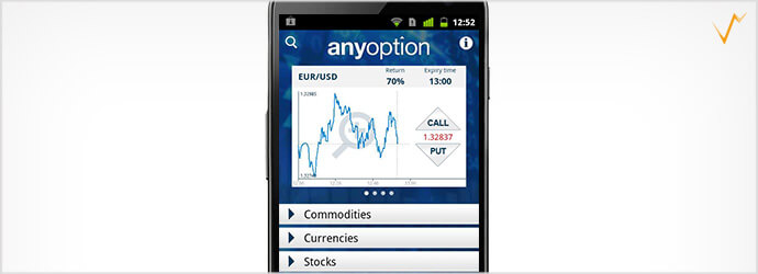 Die anyoption App für mobilen Handel