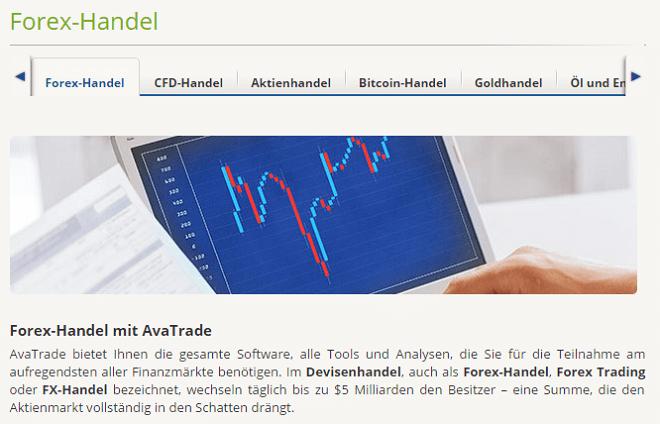 AvaTrade Forex-Handel