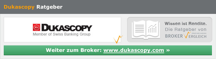 Dukascopy MetaTrader (MT4)