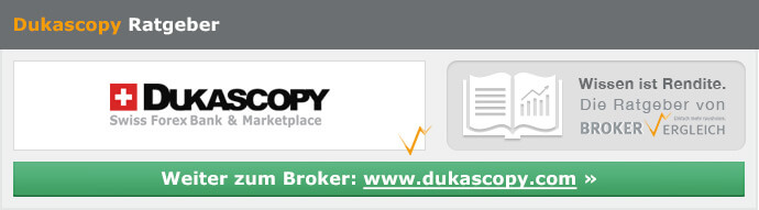 dukascopy mt4 MetaTrader