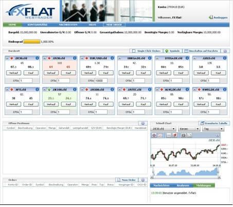 fxflat webtrader1