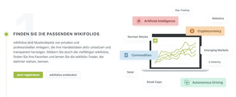 wikifolio Funktionsweise