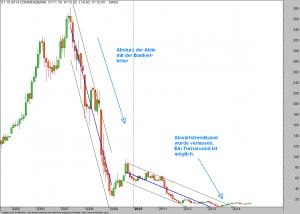 B6-Commerzbank-Turnaround-28-10-14