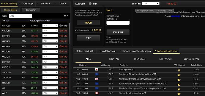 24option Trading Plattform