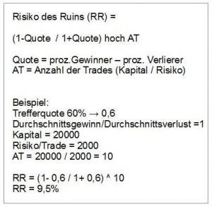 risk-of-ruin2