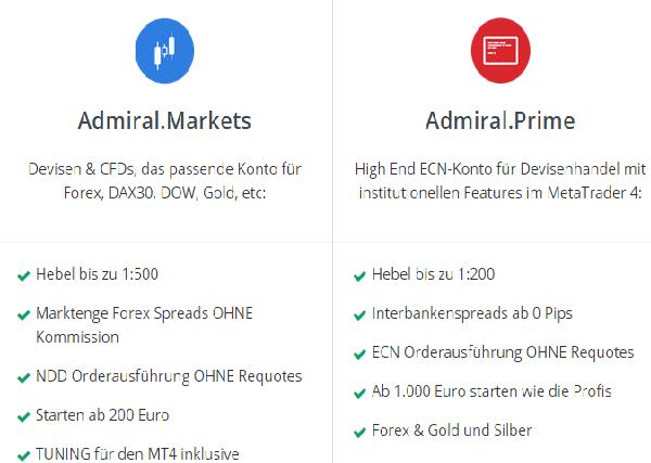 Admiral Markets Kontenmodelle