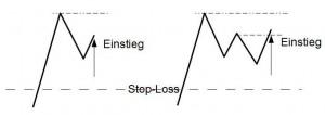 B3-Korrektur-Einstieg