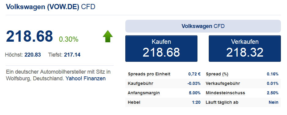 Die Handelskonditionen der Volkswagen-Aktie