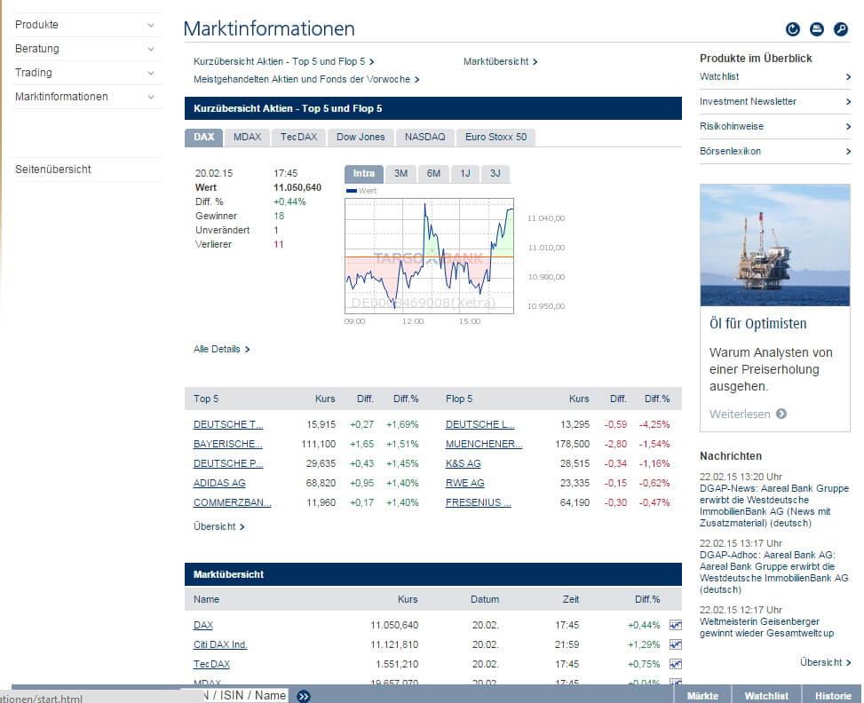 Die Marktinformationen von Targobank