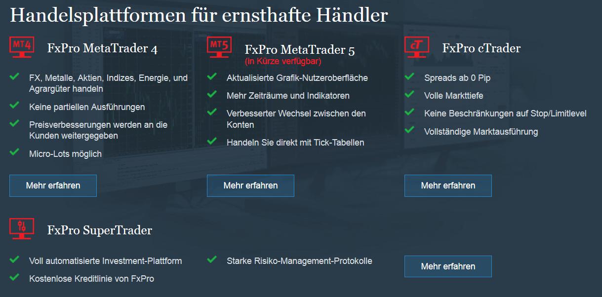 FXPro Handelsplattformen