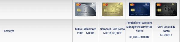 Banc de Binary hat vier Kontotypen im Angebot