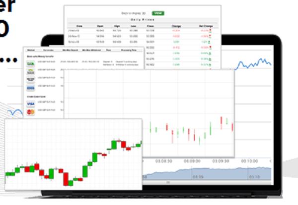 Der Handel bei Binary.com erfolgt über eine webbasierte Handelsplattform