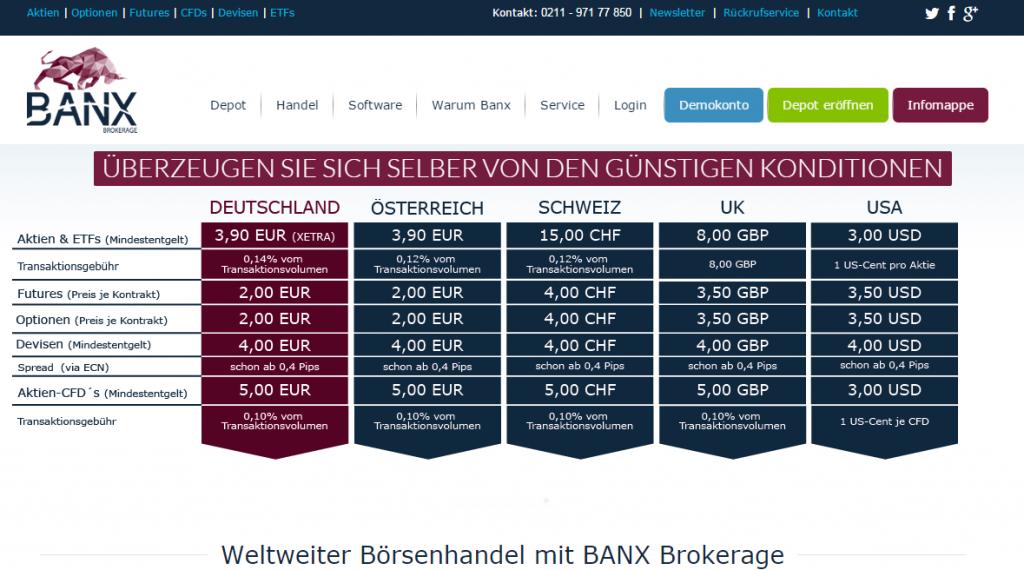 Das ist die Webseite von BANX