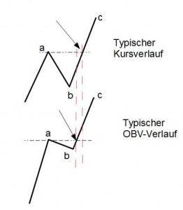 Volumen_vor_Kurs