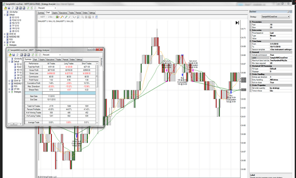 Der Ninjatrader Strategy Analyzer