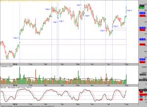 Gap-Beispiele-Beiersdorf2