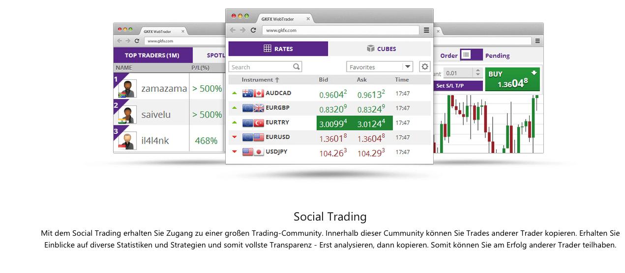 Automatischer handel forex