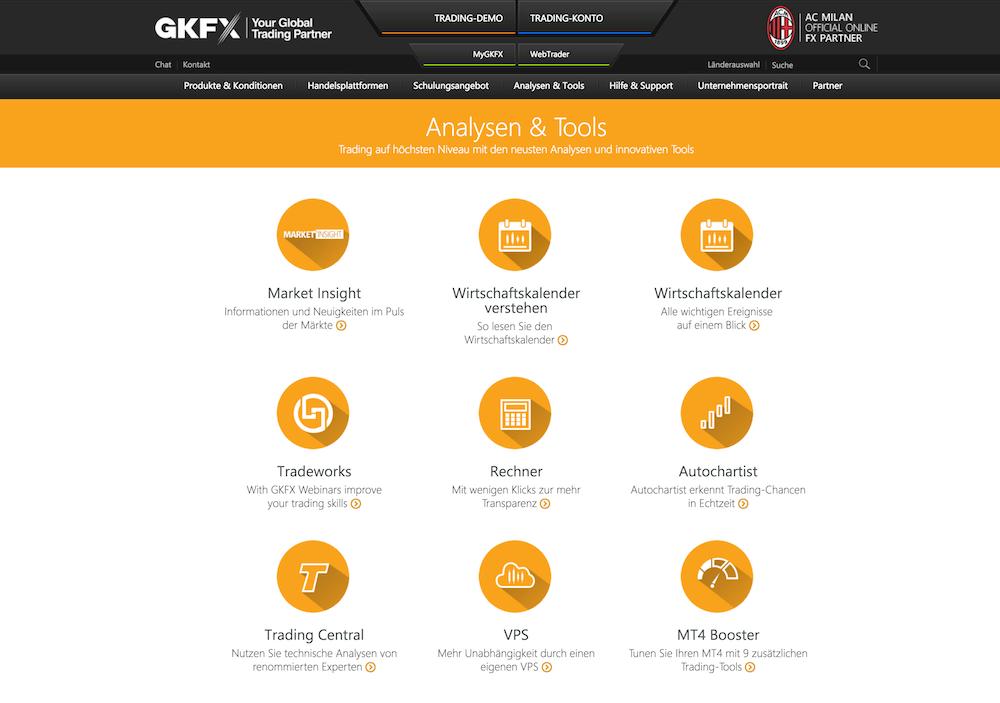 GKFX Tools