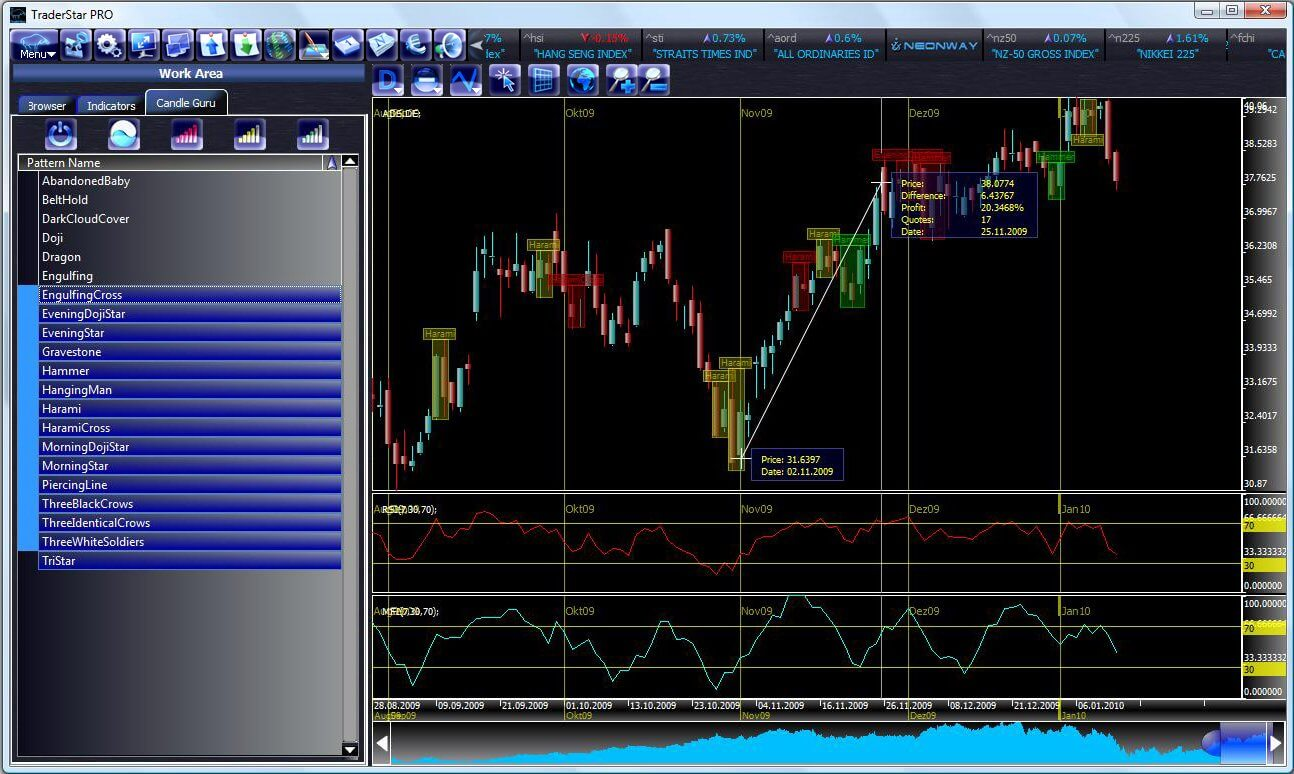 Binary options atm signals gets straight to the point