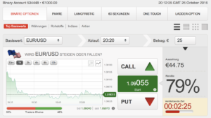 Who is making money with binary options