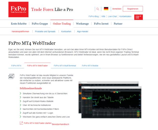 MT4 WebTrader bei FxPro
