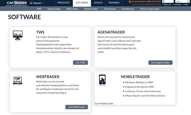 Trading-Plattformen beim Online Broker CapTrader