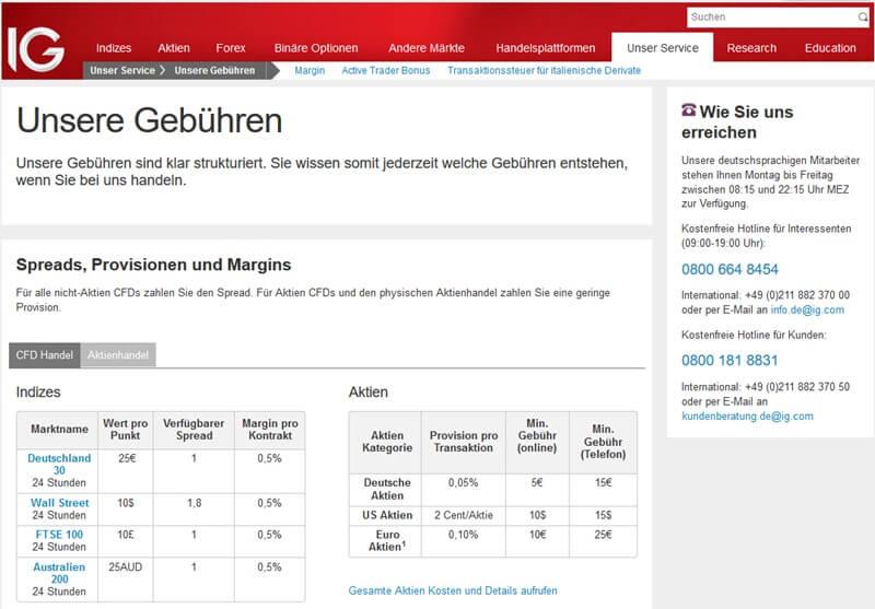Screenshot Ausschnitt Gebühren IG