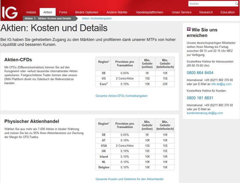 Screenshot IG Aktien Provisionen