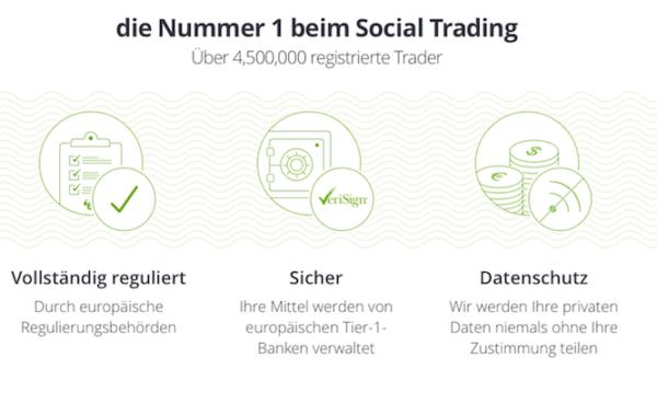 eToro ist die Nummer 1 beim Social Trading