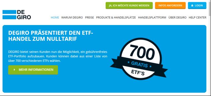 DEGIRO ETF-Handel