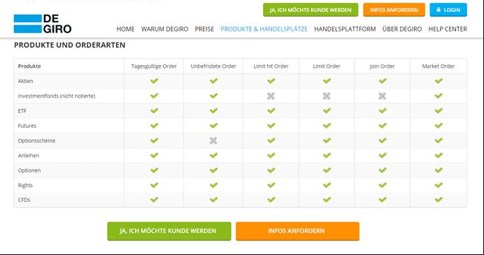 Depotgebühren mit Online Depotkosten Rechner berechnen