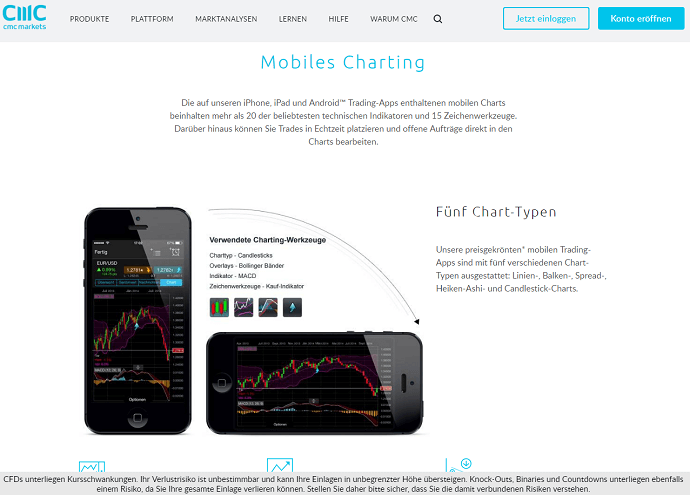 CMC Markets App Mobiles Charting