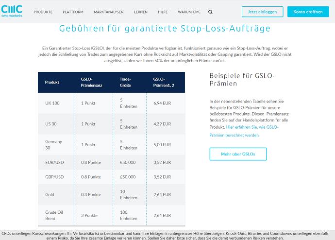CMC Markets Kosten im Überblick: Jetzt Spreads ab 0,3 Pips nutzen