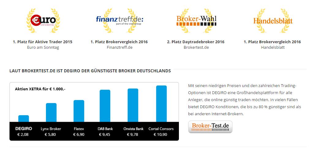 DEGIRO ETF Broker Vergleich