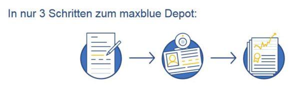 maxblue Depot-Eröffnung in wenigen Schritten