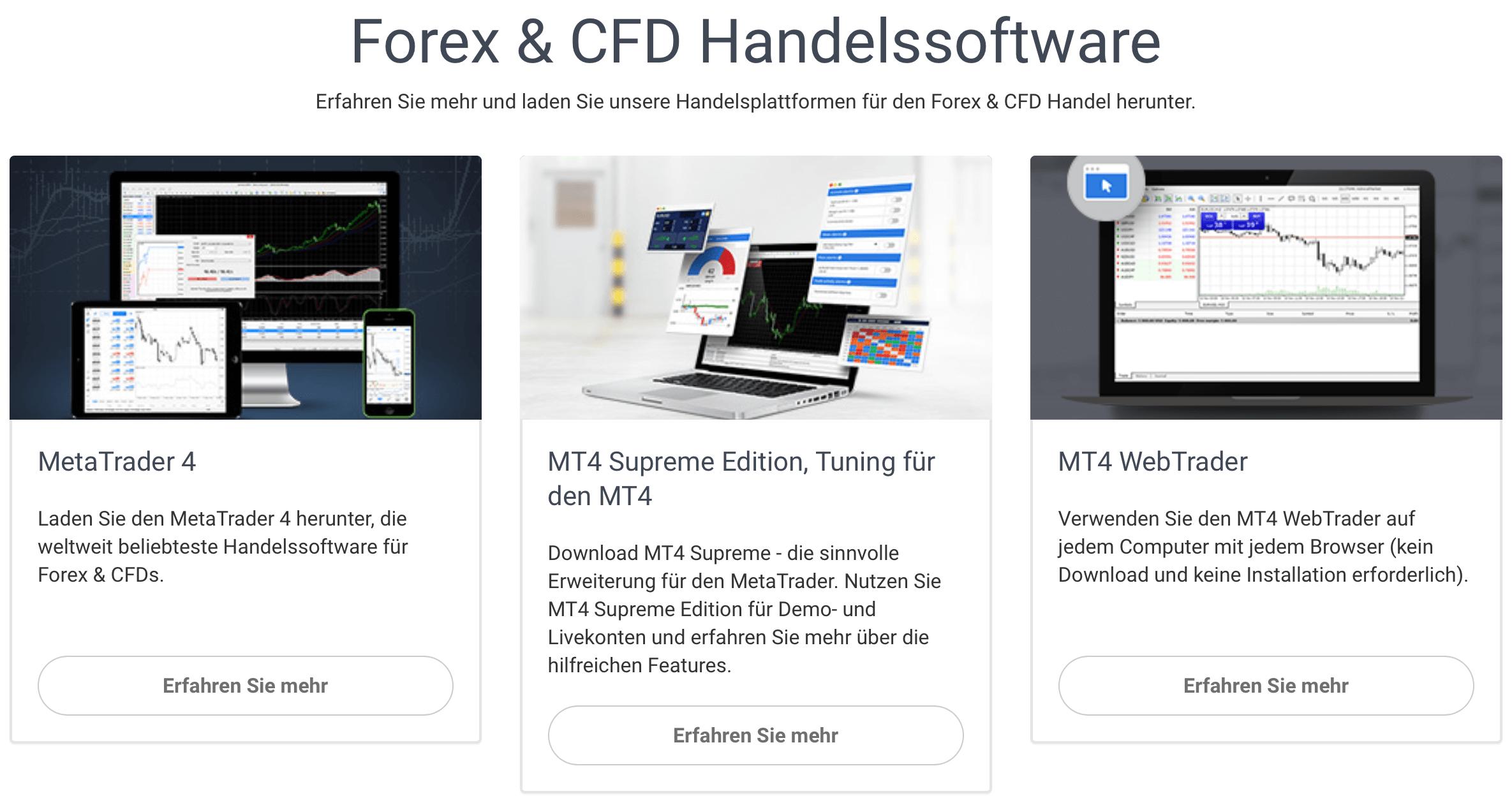 Eine Auswahl der bei Admiral Markets verfügbaren Handelssoftwares
