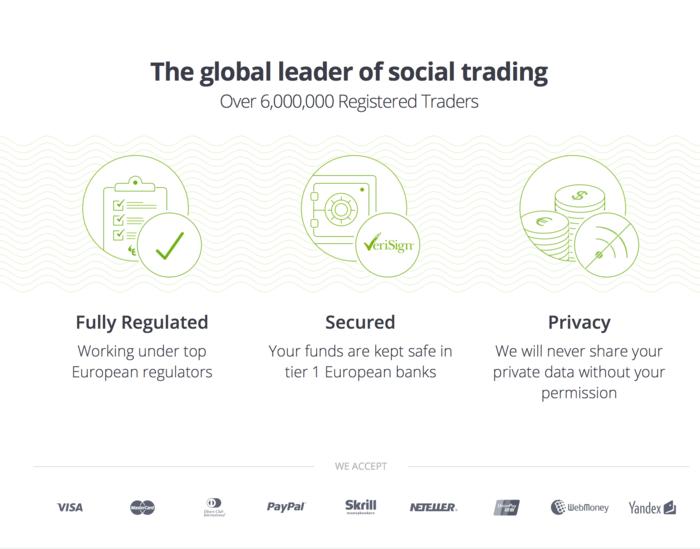 eToro geht verantwortungsvoll mit Kundendaten um und zählt zu den weltweit führenden Anbietern