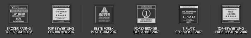 Der Broker GKFX erhielt bereits zahlreiche Auszeichnungen