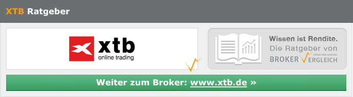 Beste Trading Software