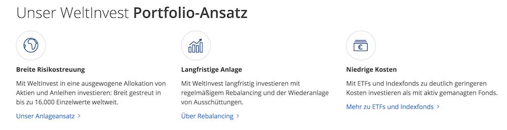 WeltInvest Portfolio-Ansatz
