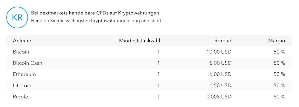 nextmarkets Forex Erfahrungen von Brokervergleich.net
