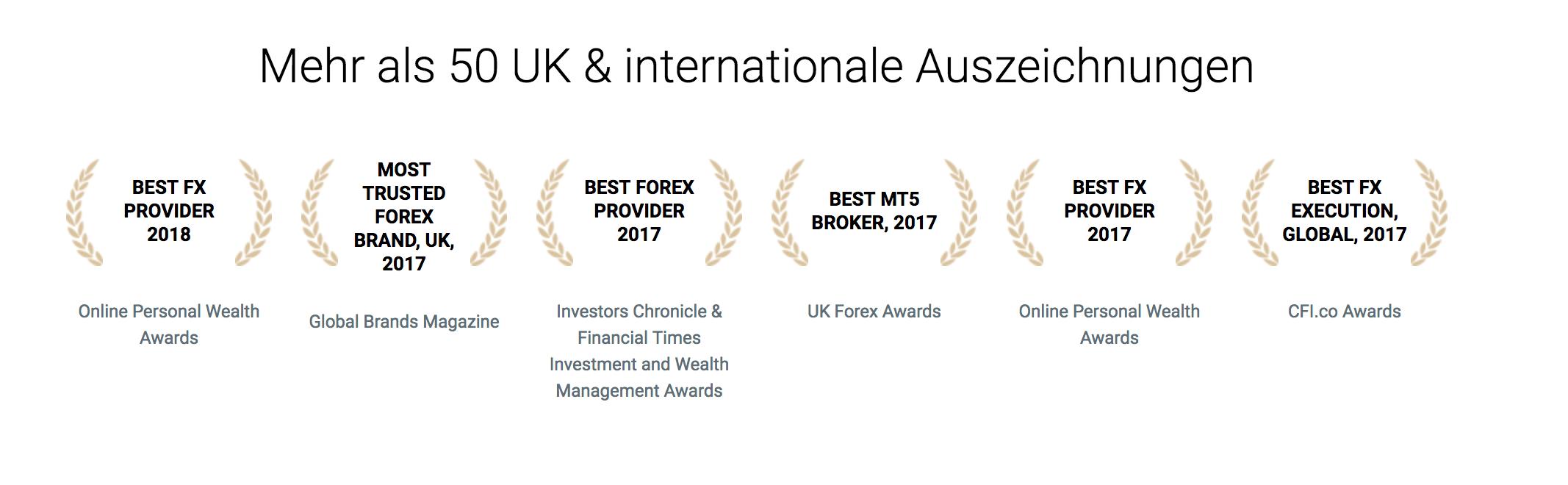 FxPro erhielt mehrere internationale Awards