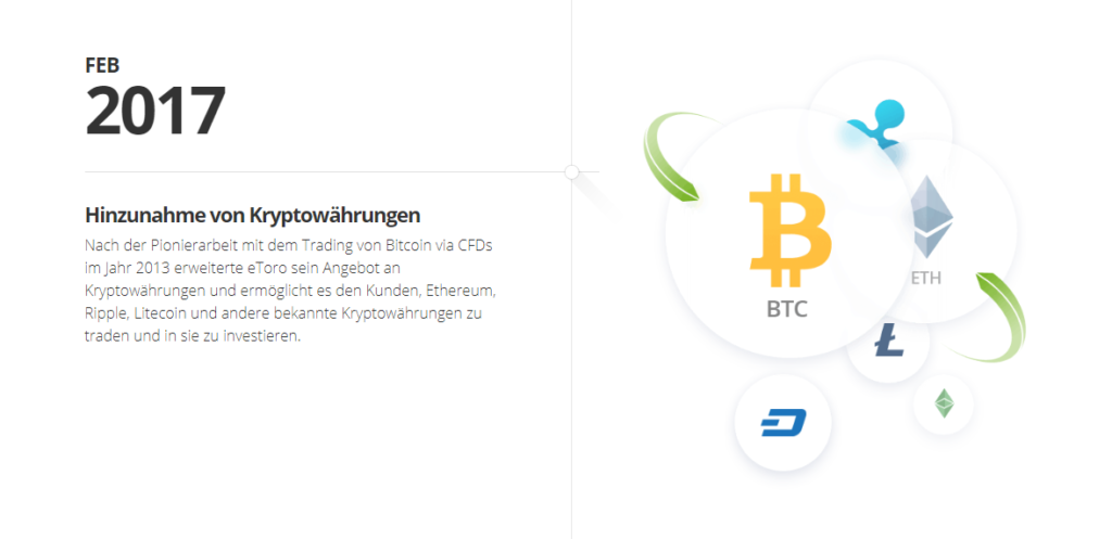 eToro Kryptowährungen Cryptocoins kaufen