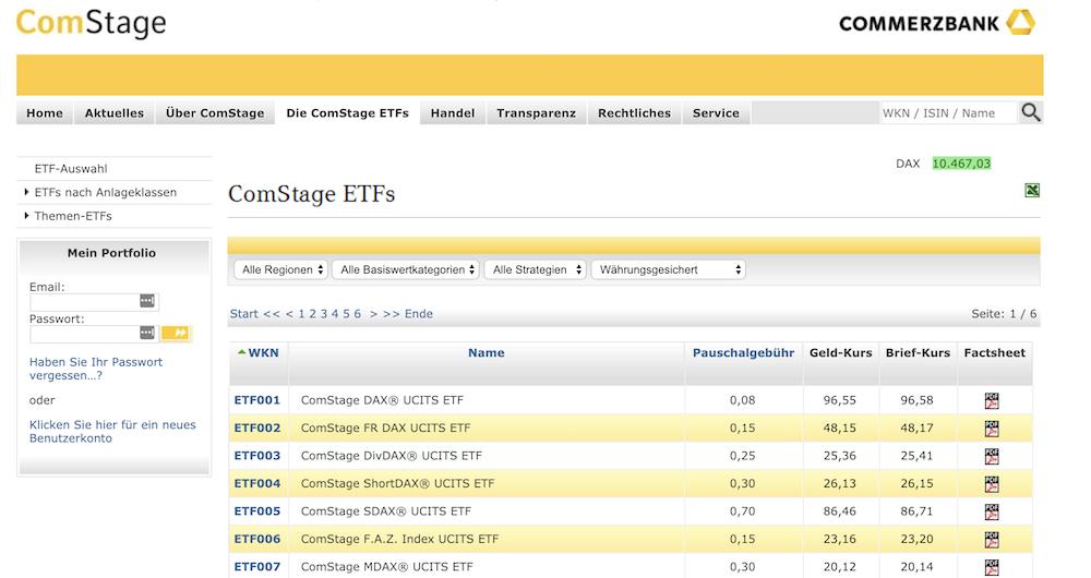 ComStage ETFs Übersicht